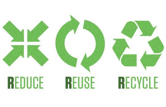 Watch 4 Ways to Be Greener video